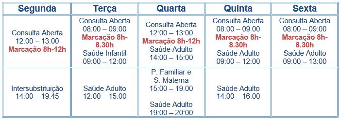 Dr.ª Áurea Farinha 3