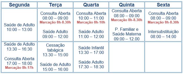 Dr.ª Sofia Figueira 3