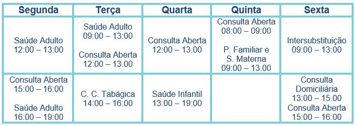 Enf. Tiago Farinha 3